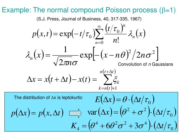 Example: The normal compound Poisson process (