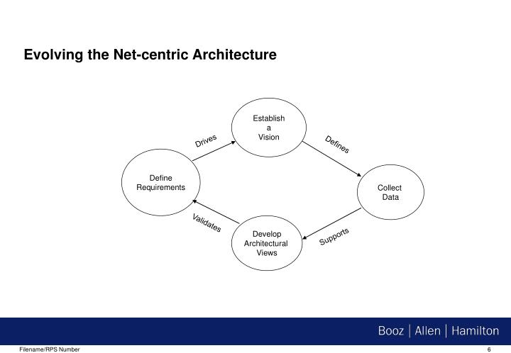 Evolving the Net-centric Architecture