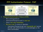 ppp authentication protocol pap