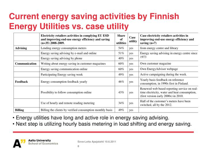 Current energy saving activities by Finnish Energy Utilities vs. case utility