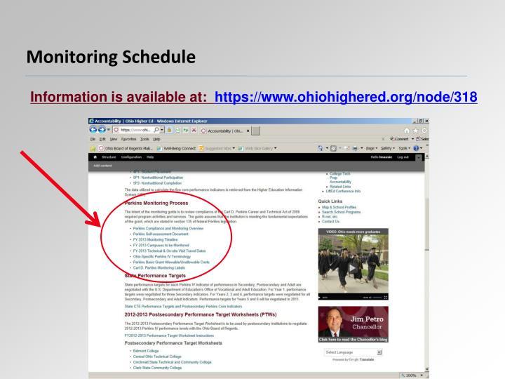 Monitoring Schedule