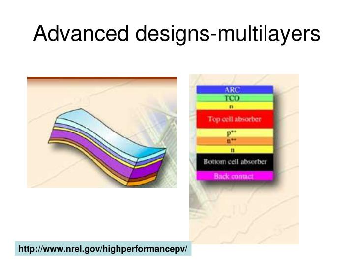 Advanced designs-multilayers