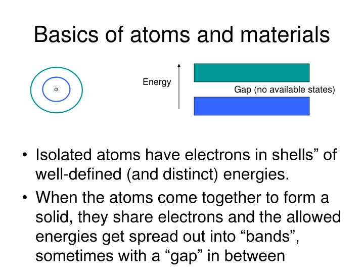 Basics of atoms and materials