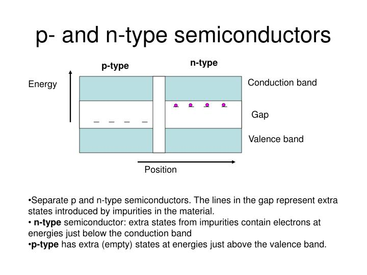 p- and n-type semiconductors