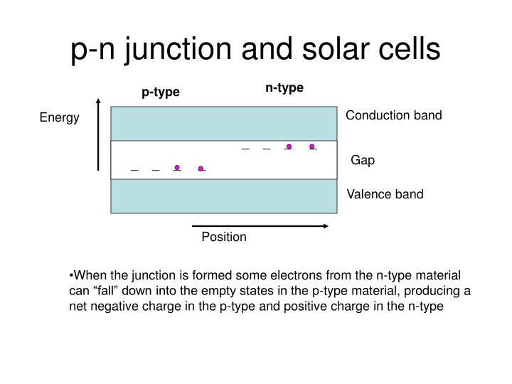 p-n junction and solar cells