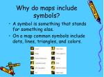 why do maps include symbols