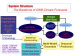 system structure the backbone of cwb climate forecasts