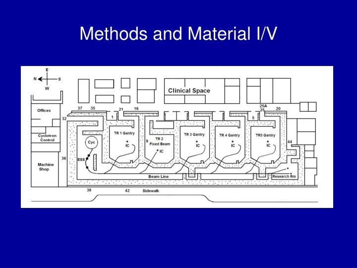 Methods and Material I/V