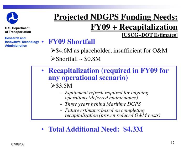 Projected NDGPS Funding Needs: