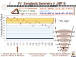 t 1 symplectic symmetry in jisp16