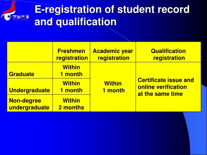 E-registration of student record