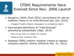cfbai requirements have evolved since nov 2006 launch