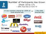 number of participants has grown from 10 to 17 80 food ads on kid s tv