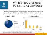 what s not changed tv still king with kids