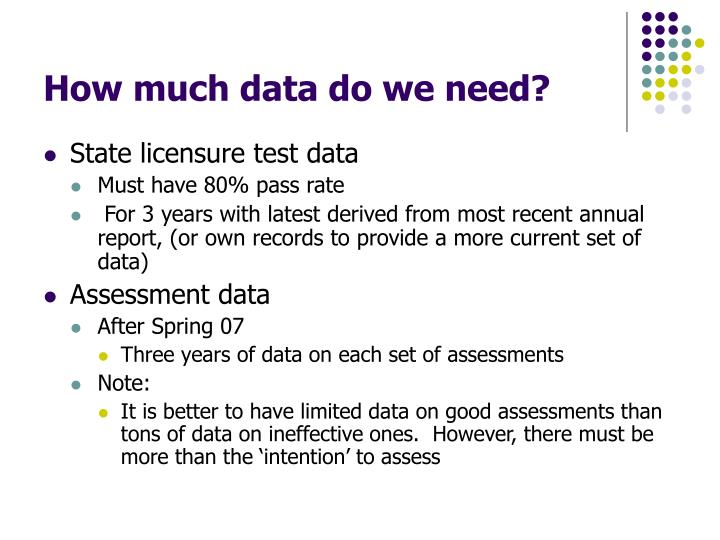 How much data do we need?