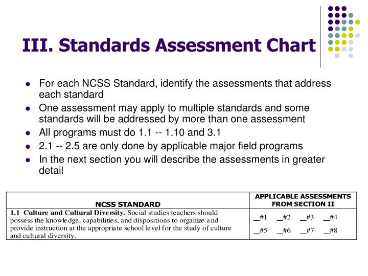 III. Standards Assessment Chart