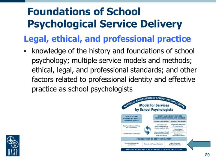 Ppt nasponline powerpoint presentation id4413749 foundations of school psychological service delivery malvernweather Gallery
