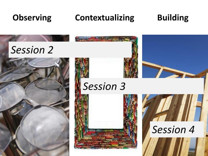 Observing          Contextualizing           Building