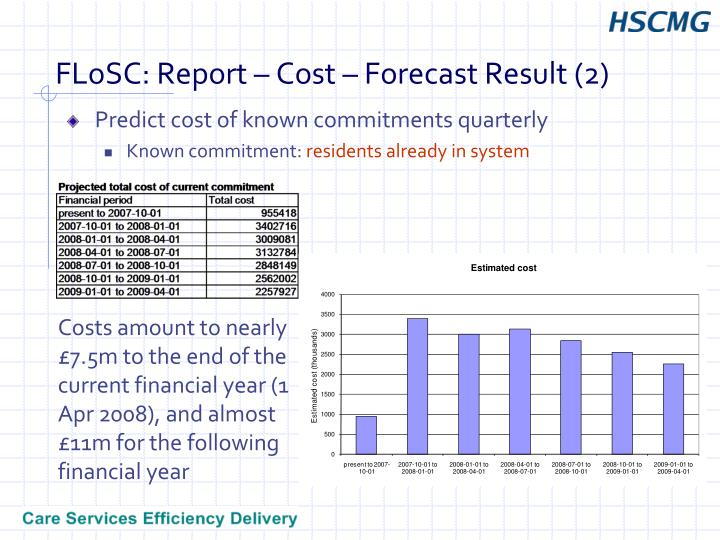 FLoSC: Report – Cost – Forecast Result (2)
