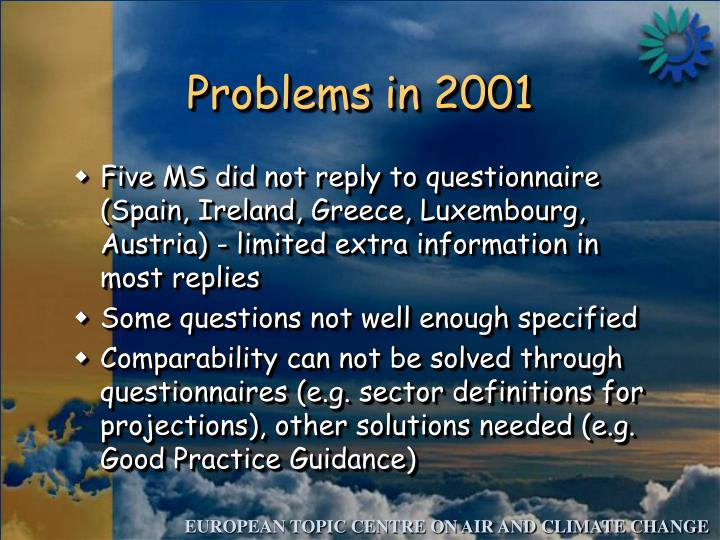 Problems in 2001