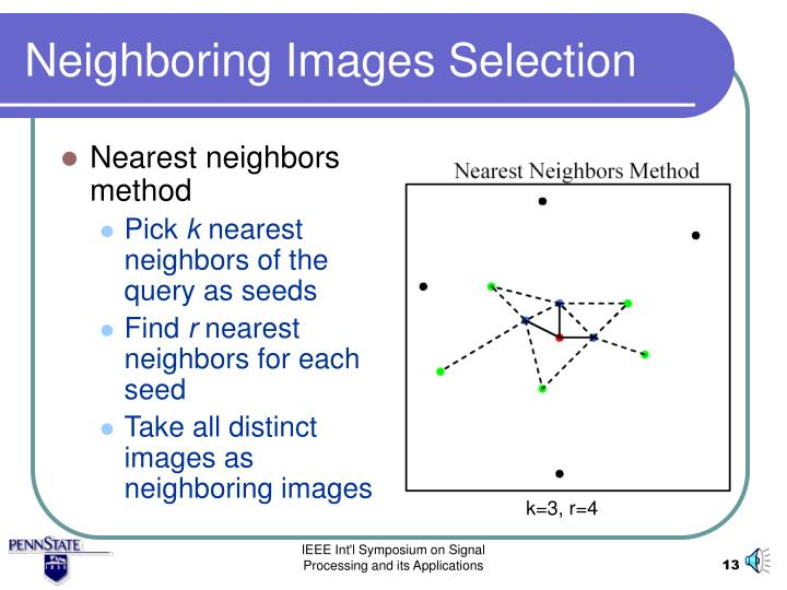 Neighboring Images Selection