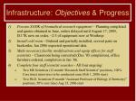 infrastructure objectives progress