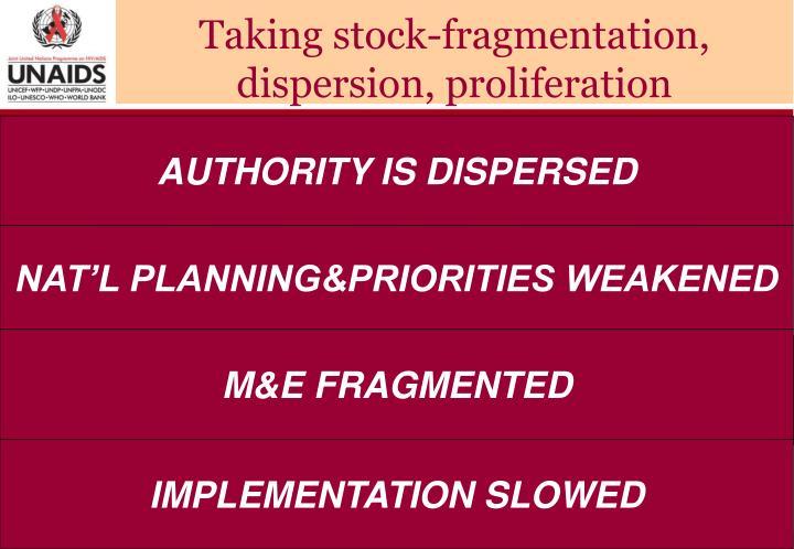 Taking stock-fragmentation, dispersion, proliferation
