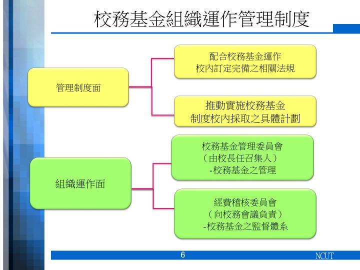 校務基金組織運作管理制度