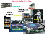 computing devices now