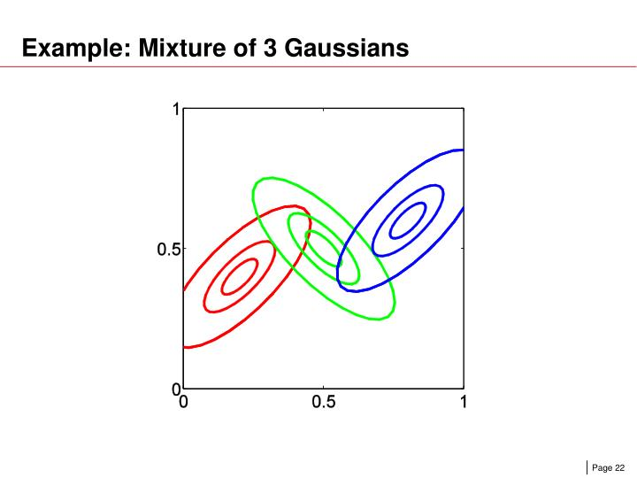 Example: Mixture of 3 Gaussians