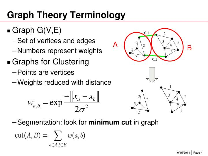 Graph Theory Terminology