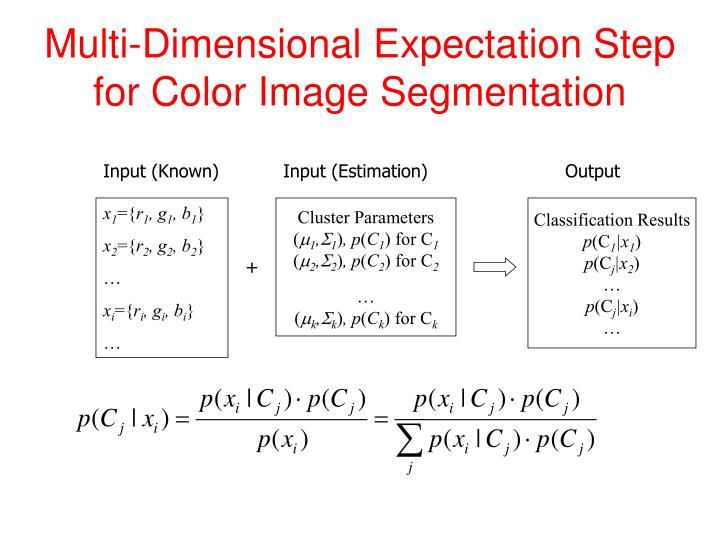 Multi-Dimensional Expectation Step