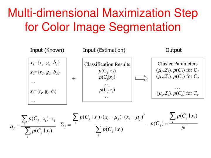 Multi-dimensional Maximization Step