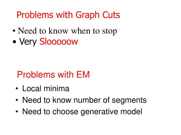 Problems with EM