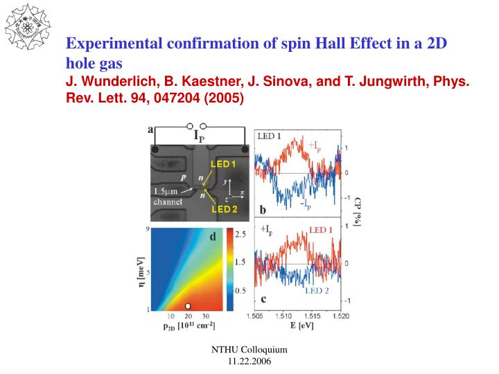 Experimental confirmation of spin Hall Effect in a 2D hole gas
