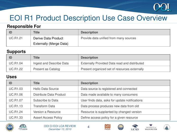 EOI R1 Product Description Use Case Overview