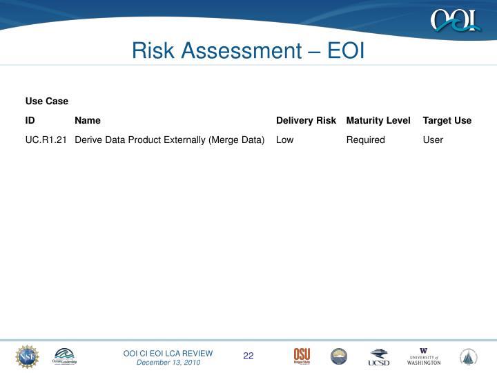 Risk Assessment – EOI