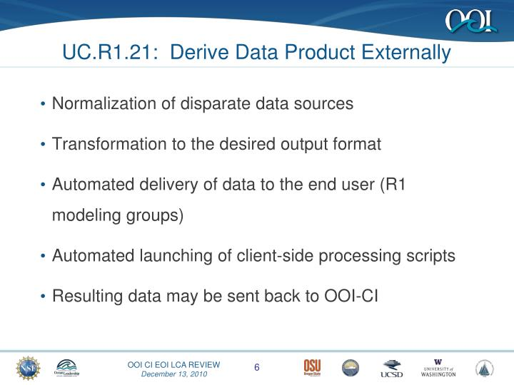UC.R1.21:  Derive Data Product Externally