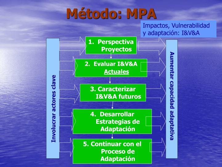 Método: MPA