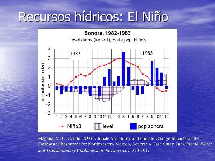 Recursos hídricos: El Niño