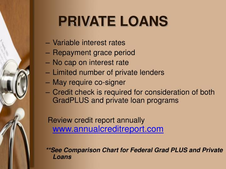 PRIVATE LOANS