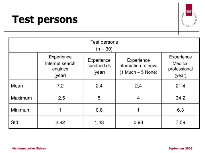 Test persons