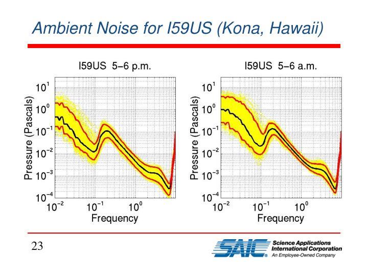 Ambient Noise for I59US (Kona, Hawaii)