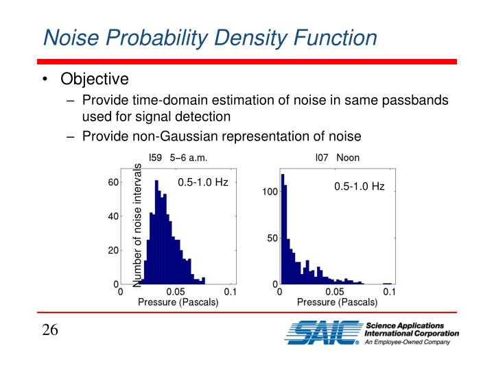 Noise Probability Density Function