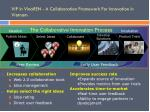 vip in vinaren a collaboration framework for innovation in vietnam