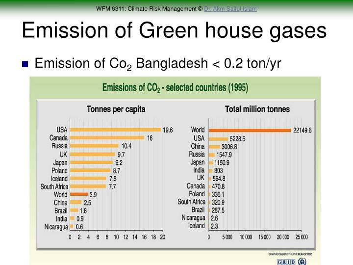 Emission of Green house gases