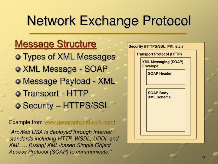 Security (HTTPS/SSL, PKI, etc.)