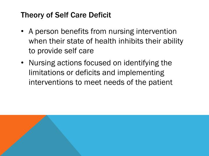 theory self care deficit nursing Application of orem's self-care deficit theory andstandardized nursing languages in a case study of a woman with diabetes ap orem self-care deficit view more.