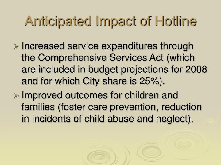 Anticipated Impact of Hotline