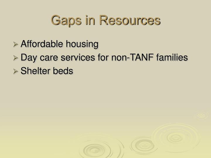 Gaps in Resources